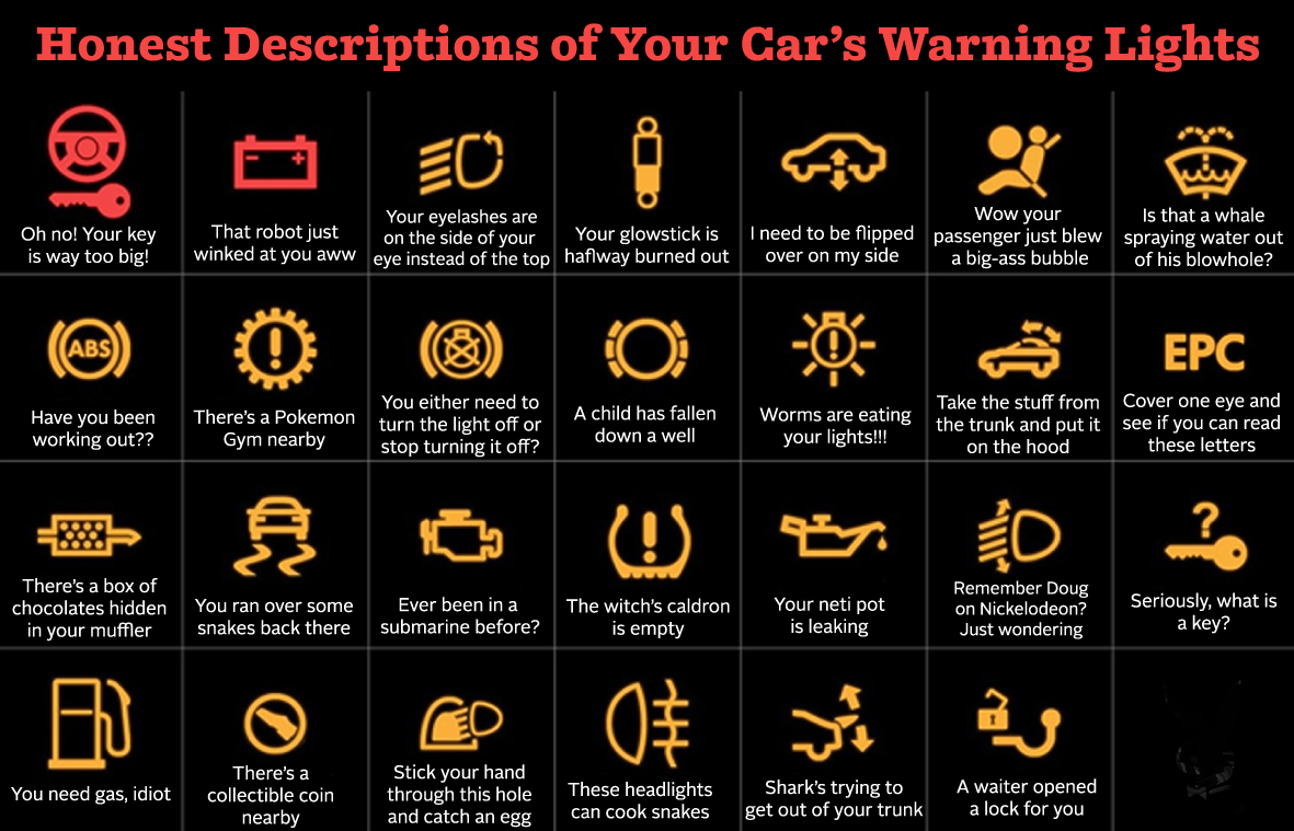 What are Those Warning Lights on my Dashboard? - 2Pass Defensive Driving 480-246-1930